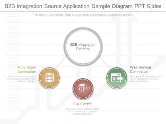B2b Integration Source Application Sample Diagram Ppt Slides