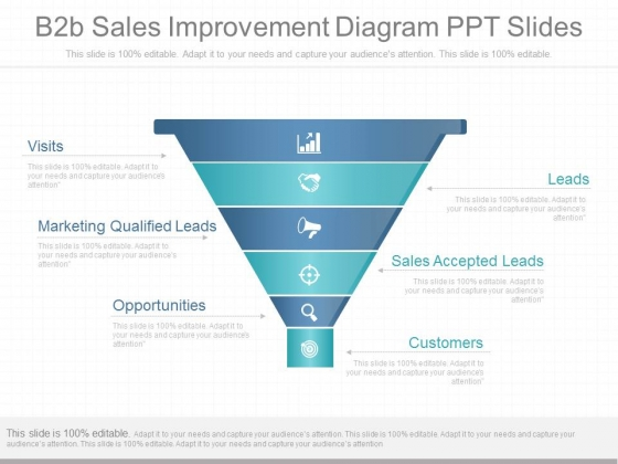 B2b Sales Improvement Diagram Ppt Slides