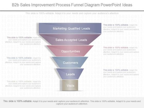B2b Sales Improvement Process Funnel Diagram Powerpoint Ideas