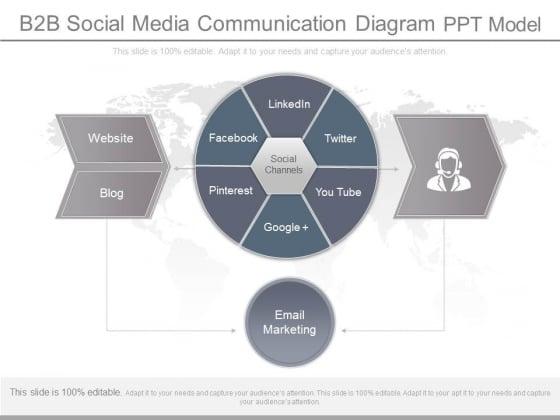 B2b Social Media Communication Diagram Ppt Model
