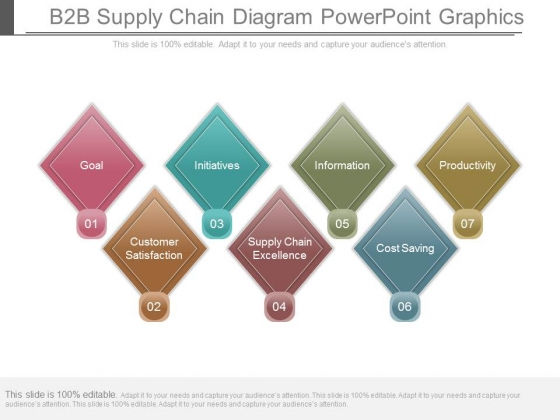 B2b Supply Chain Diagram Powerpoint Graphics
