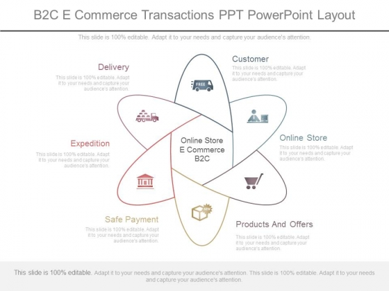 B2c E Commerce Transactions Ppt Powerpoint Layout
