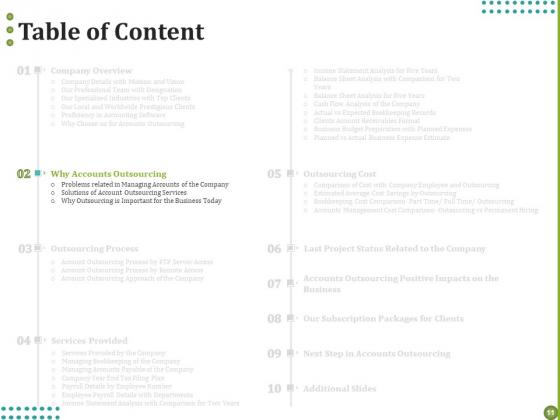 BPO_For_Managing_Enterprise_Financial_Transactions_Ppt_PowerPoint_Presentation_Complete_Deck_With_Slides_Slide_11