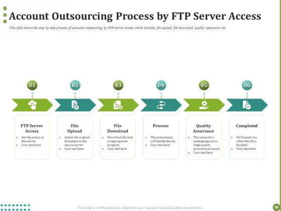 BPO_For_Managing_Enterprise_Financial_Transactions_Ppt_PowerPoint_Presentation_Complete_Deck_With_Slides_Slide_16