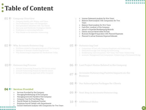 BPO_For_Managing_Enterprise_Financial_Transactions_Ppt_PowerPoint_Presentation_Complete_Deck_With_Slides_Slide_19