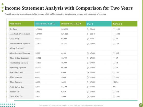 BPO_For_Managing_Enterprise_Financial_Transactions_Ppt_PowerPoint_Presentation_Complete_Deck_With_Slides_Slide_27