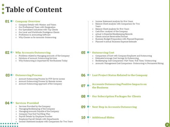 BPO_For_Managing_Enterprise_Financial_Transactions_Ppt_PowerPoint_Presentation_Complete_Deck_With_Slides_Slide_3