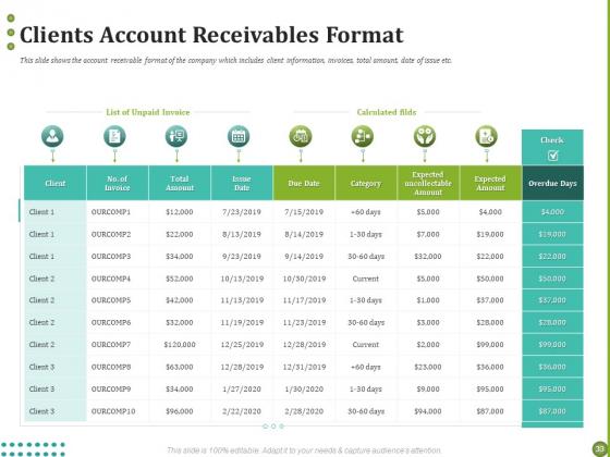 BPO_For_Managing_Enterprise_Financial_Transactions_Ppt_PowerPoint_Presentation_Complete_Deck_With_Slides_Slide_33