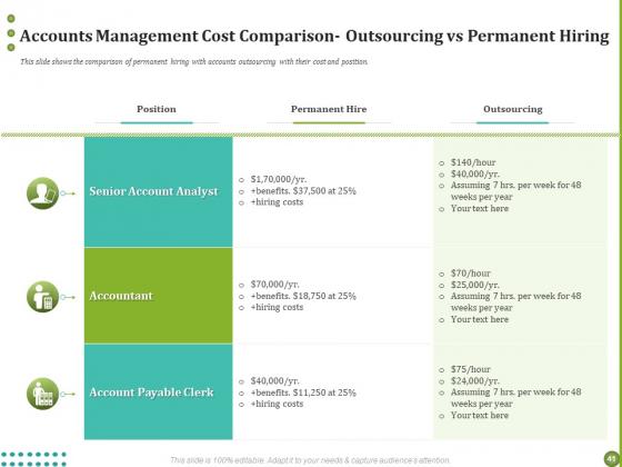 BPO_For_Managing_Enterprise_Financial_Transactions_Ppt_PowerPoint_Presentation_Complete_Deck_With_Slides_Slide_41