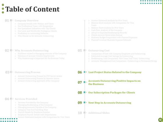 BPO_For_Managing_Enterprise_Financial_Transactions_Ppt_PowerPoint_Presentation_Complete_Deck_With_Slides_Slide_42