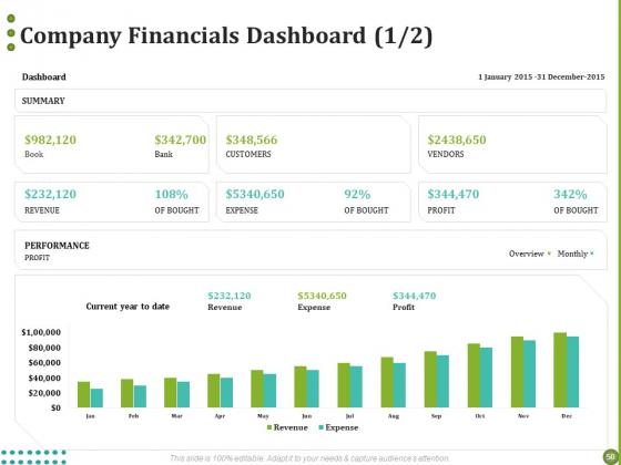 BPO_For_Managing_Enterprise_Financial_Transactions_Ppt_PowerPoint_Presentation_Complete_Deck_With_Slides_Slide_50