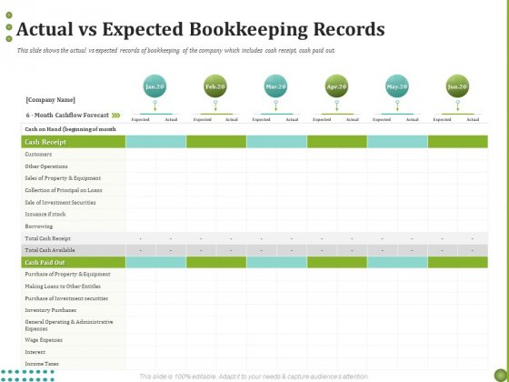 BPO Managing Enterprise Financial Transactions Actual Vs Expected Bookkeeping Records Graphics PDF
