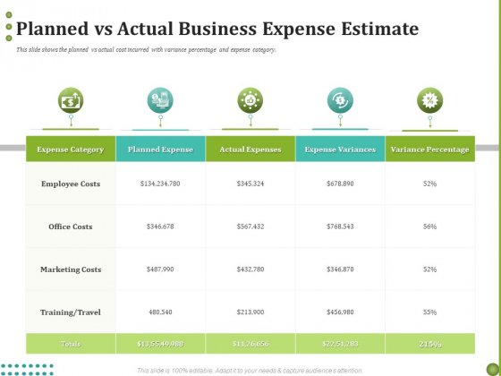BPO Managing Enterprise Financial Transactions Planned Vs Actual Business Expense Estimate Template PDF