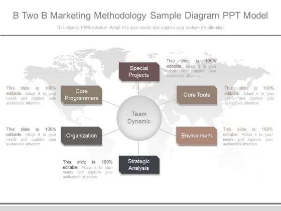 B Two B Marketing Methodology Sample Diagram Ppt Model