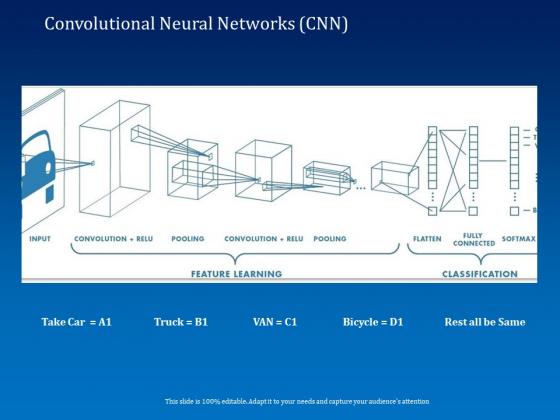 Back_Propagation_Program_AI_Convolutional_Neural_Networks_CNN_Ppt_Show_Tips_PDF_Slide_1