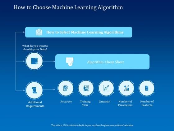 Back Propagation Program AI How To Choose Machine Learning Algorithm Ideas PDF