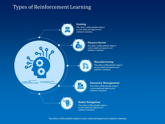 Back Propagation Program AI Types Of Reinforcement Learning Ppt Show Outline PDF