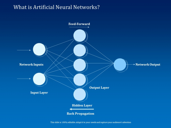 Back_Propagation_Program_AI_What_Is_Artificial_Neural_Networks_Ppt_Show_Inspiration_PDF_Slide_1