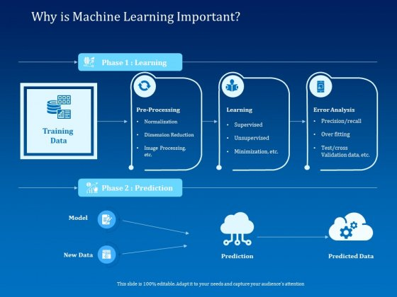 Back Propagation Program AI Why Is Machine Learning Important Ppt PowerPoint Presentation Backgrounds PDF