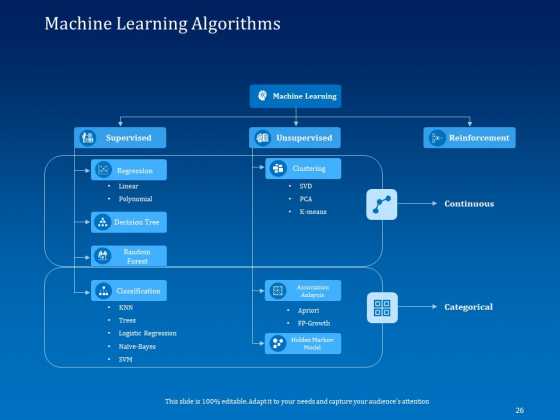Back_Propagation_Program_In_AI_Ppt_PowerPoint_Presentation_Complete_Deck_With_Slides_Slide_26