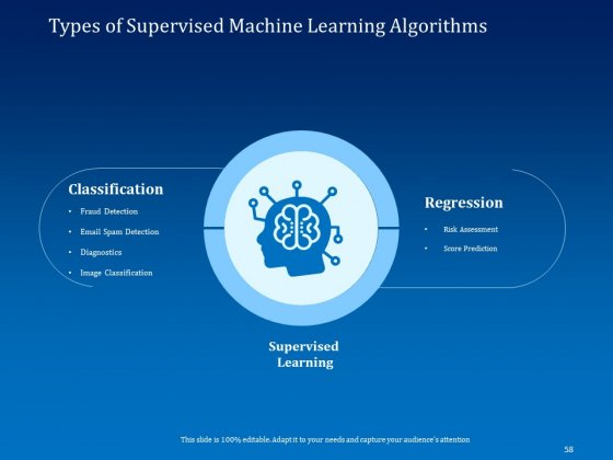 Back_Propagation_Program_In_AI_Ppt_PowerPoint_Presentation_Complete_Deck_With_Slides_Slide_58