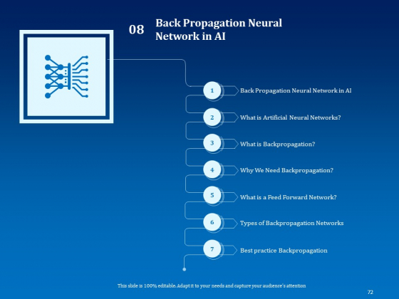 Back_Propagation_Program_In_AI_Ppt_PowerPoint_Presentation_Complete_Deck_With_Slides_Slide_72