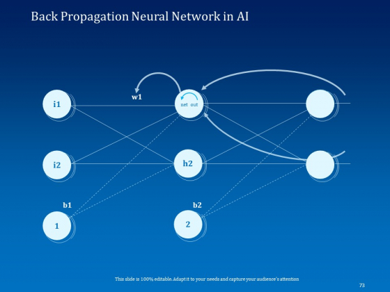 Back_Propagation_Program_In_AI_Ppt_PowerPoint_Presentation_Complete_Deck_With_Slides_Slide_73