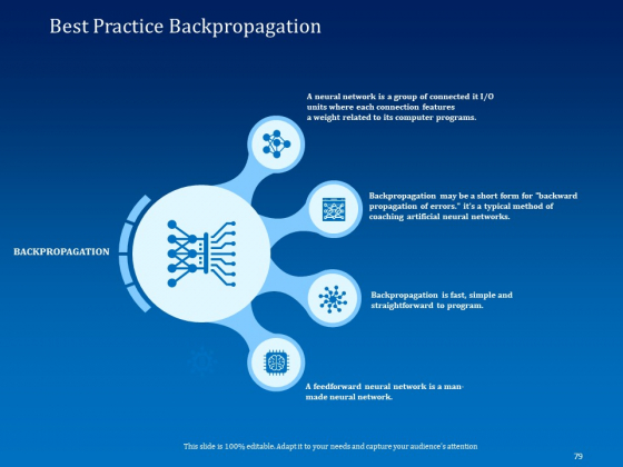Back_Propagation_Program_In_AI_Ppt_PowerPoint_Presentation_Complete_Deck_With_Slides_Slide_79