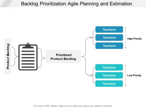 Backlog Prioritization Agile Planning And Estimation Ppt PowerPoint Presentation Portfolio Graphic Images