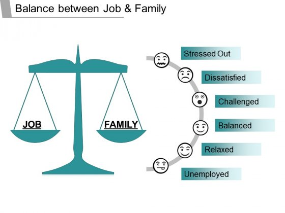 Balance Between Job And Family Ppt PowerPoint Presentation Icon Model