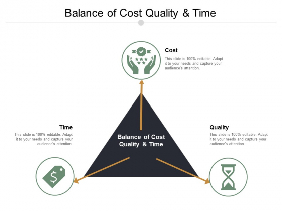 Balance Of Cost Quality And Time Ppt PowerPoint Presentation Professional Gridlines