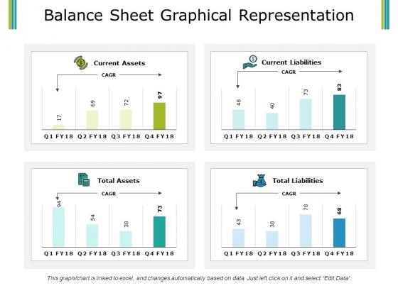 Balance Sheet Graphical Representation Ppt PowerPoint Presentation Gallery Design Templates