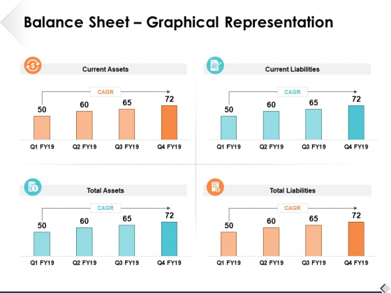 Balance Sheet Graphical Representation Ppt PowerPoint Presentation Icon Visuals