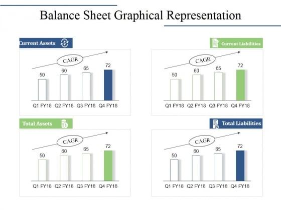 Balance Sheet Graphical Representation Ppt PowerPoint Presentation Inspiration Design Inspiration
