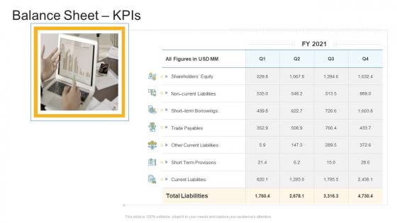 Balance Sheet Kpis Company Profile Ppt Ideas Design Inspiration PDF
