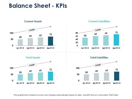 Balance Sheet Kpis Marketing Ppt PowerPoint Presentation File Pictures