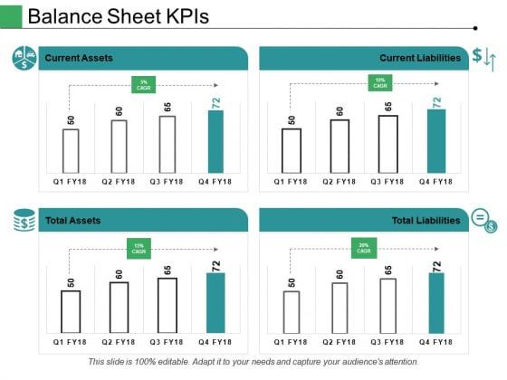 Balance Sheet Kpis Ppt PowerPoint Presentation Model Layout Ideas