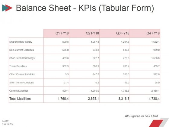 Balance_Sheet_Kpis_Tabular_Form_Ppt_PowerPoint_Presentation_Professional_Display_Slide_1  Professional Balance Sheet