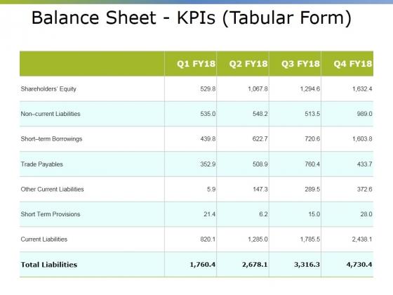 Balance Sheet Kpis Tabular Form Ppt PowerPoint Presentation Show Icons