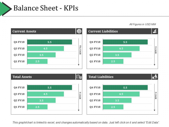 Balance Sheet Kpis Template 1 Ppt PowerPoint Presentation Pictures Grid