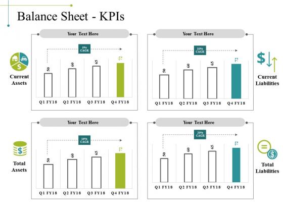 Balance Sheet Kpis Template 1 Ppt PowerPoint Presentation Show Inspiration