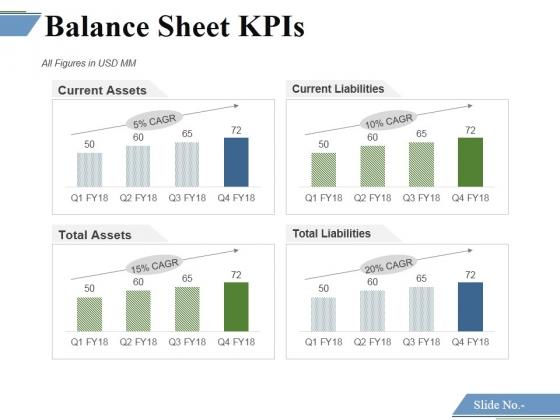 Balance Sheet Kpis Template 1 Ppt PowerPoint Presentation Styles Layout Ideas