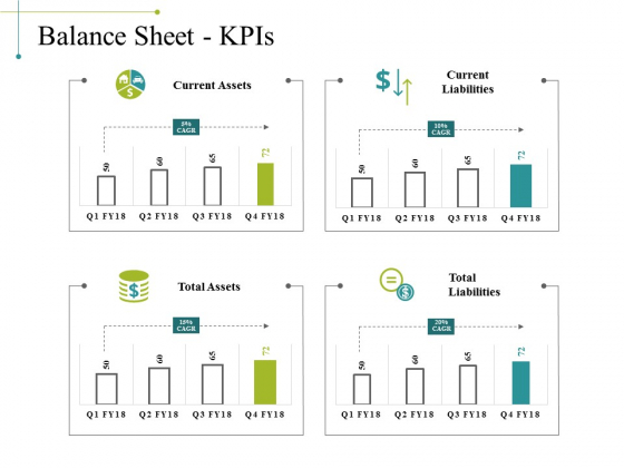 Balance Sheet Kpis Template 2 Ppt PowerPoint Presentation Gallery Example