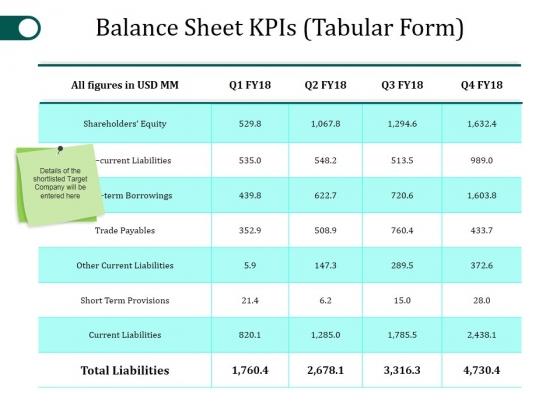 Balance Sheet Kpis Template 2 Ppt PowerPoint Presentation Portfolio Graphics Template