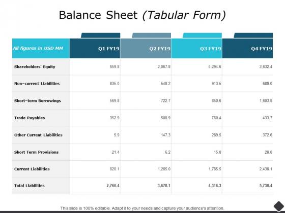 Balance Sheet Management Ppt PowerPoint Presentation Styles Introduction