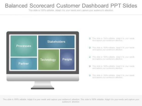 Balanced Scorecard Customer Dashboard Ppt Slides