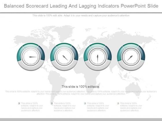 Balanced Scorecard Leading And Lagging Indicators Powerpoint Slide