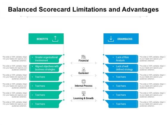 Balanced Scorecard Limitations And Advantages Ppt PowerPoint Presentation Slides Templates PDF