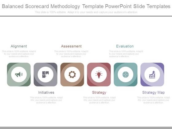 Balanced Scorecard Methodology Template Powerpoint Slide Templates