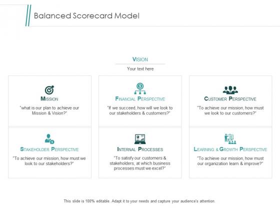 Balanced Scorecard Model Ppt PowerPoint Presentation Professional Influencers